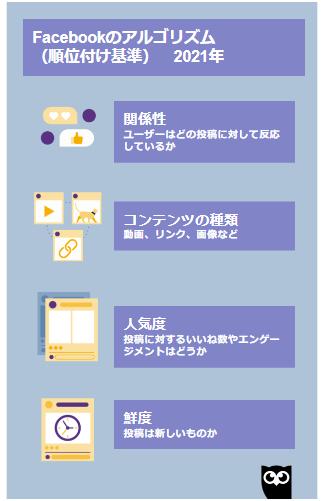 fb-algorithm-ranking-jp